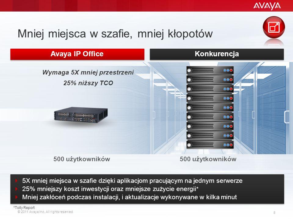 © 2011 Avaya Inc. All rights reserved. 8 Mniej miejsca w szafie, mniej kłopotów 5 models, 3 different code bases 5-1,000 users SME, MidMarket Wymaga 5