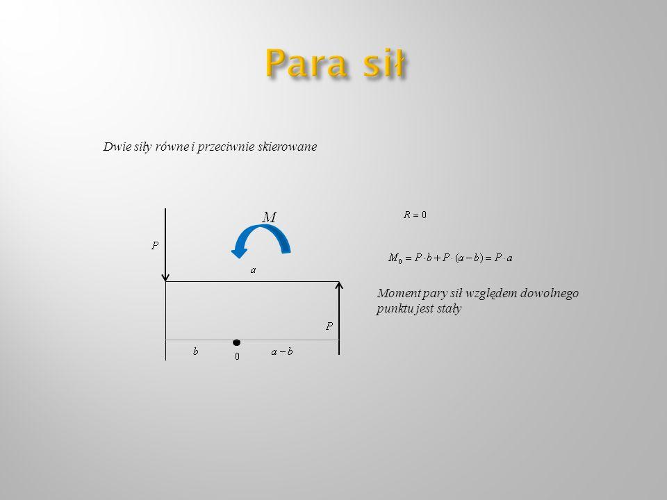 Dwie siły równe i przeciwnie skierowane Moment pary sił względem dowolnego punktu jest stały