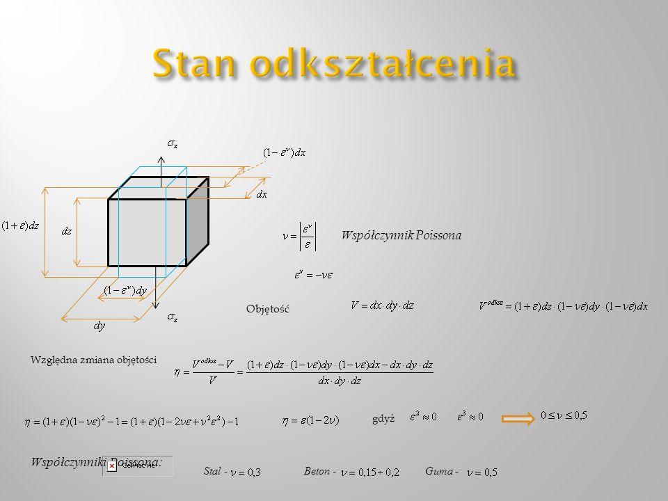 Współczynnik Poissona Względna zmiana objętości Objętość gdyż Współczynniki Poissona: Stal -Beton - Guma -