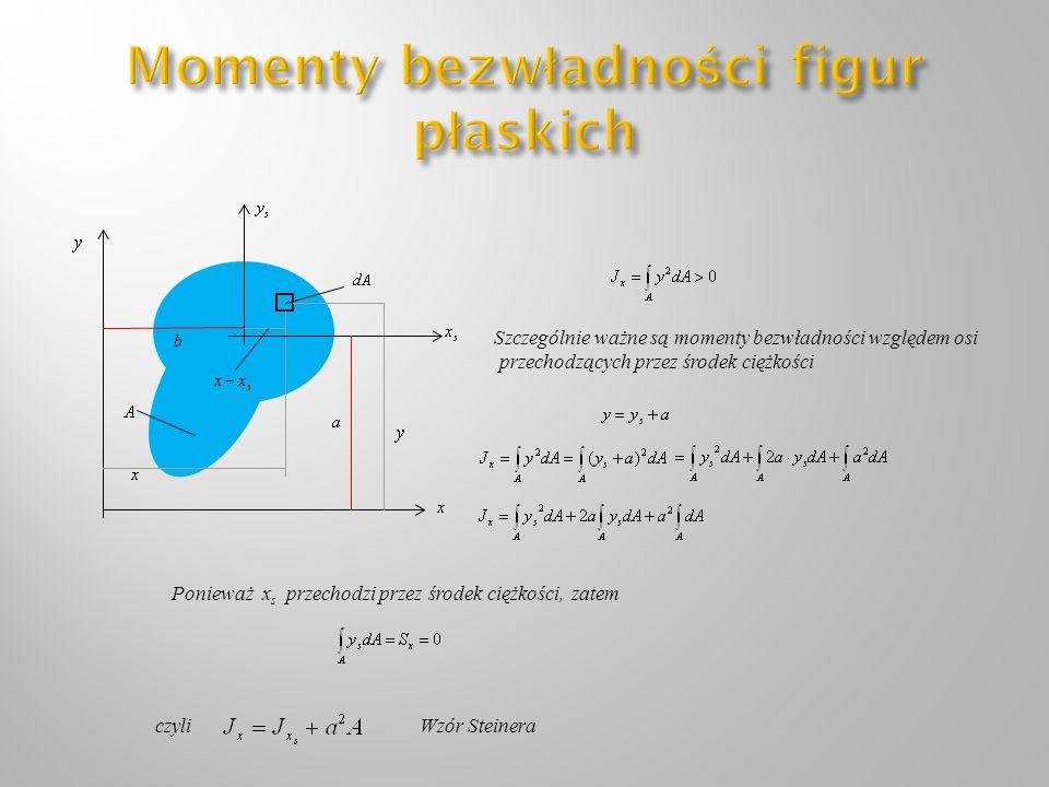 Szczególnie ważne są momenty bezwładności względem osi przechodzących przez środek ciężkości Ponieważ x s przechodzi przez środek ciężkości, zatem czy