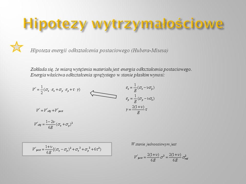 Hipoteza energii odkształcenia postaciowego (Hubera-Misesa) Zakłada się, że miarą wytężenia materiału jest energia odkształcenia postaciowego. Energia