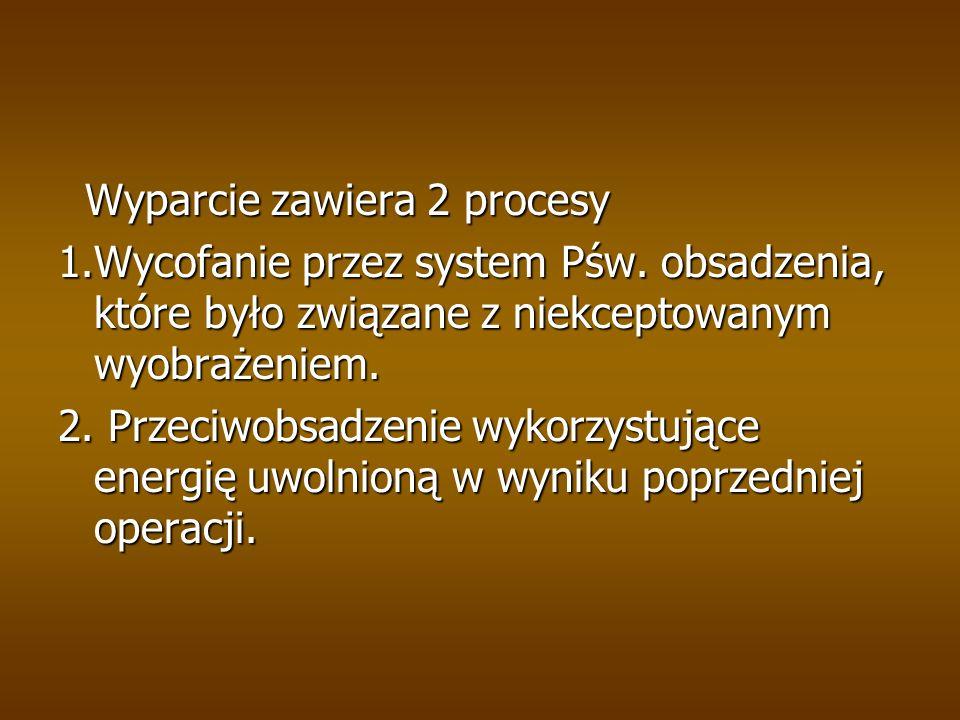 Wyparcie zawiera 2 procesy Wyparcie zawiera 2 procesy 1.Wycofanie przez system Pśw.