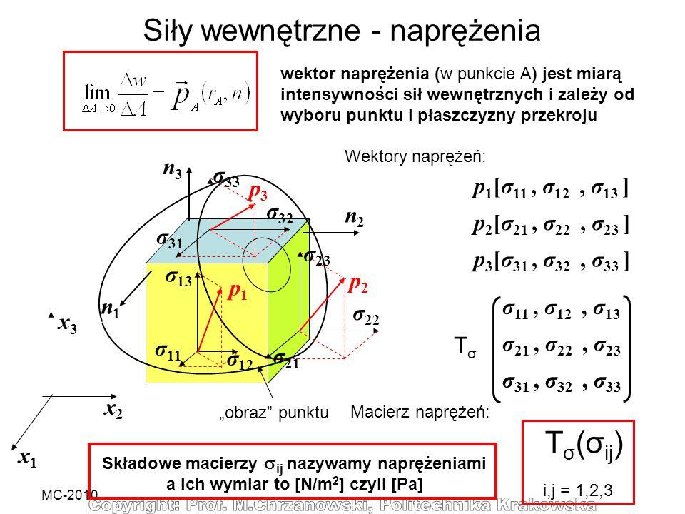 MC-2010 Siły wewnętrzne - naprężenia wektor naprężenia (w punkcie A) jest miarą intensywności sił wewnętrznych i zależy od wyboru punktu i płaszczyzny