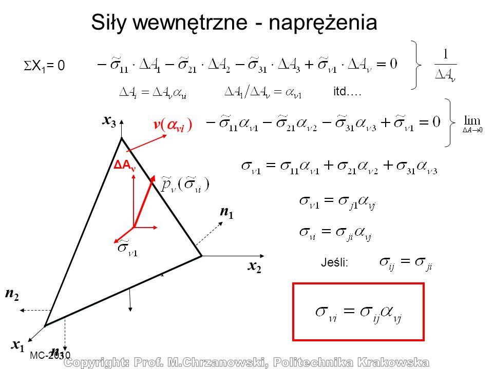 MC-2010 Siły wewnętrzne - naprężenia x2x2 x1x1 x3x3 n2n2 n1n1 n3n3 ΔA1ΔA1 ΔA3ΔA3 ΔA2ΔA2 ν( νi ) ΔAνΔAν X 1 = 0 itd…. Jeśli: