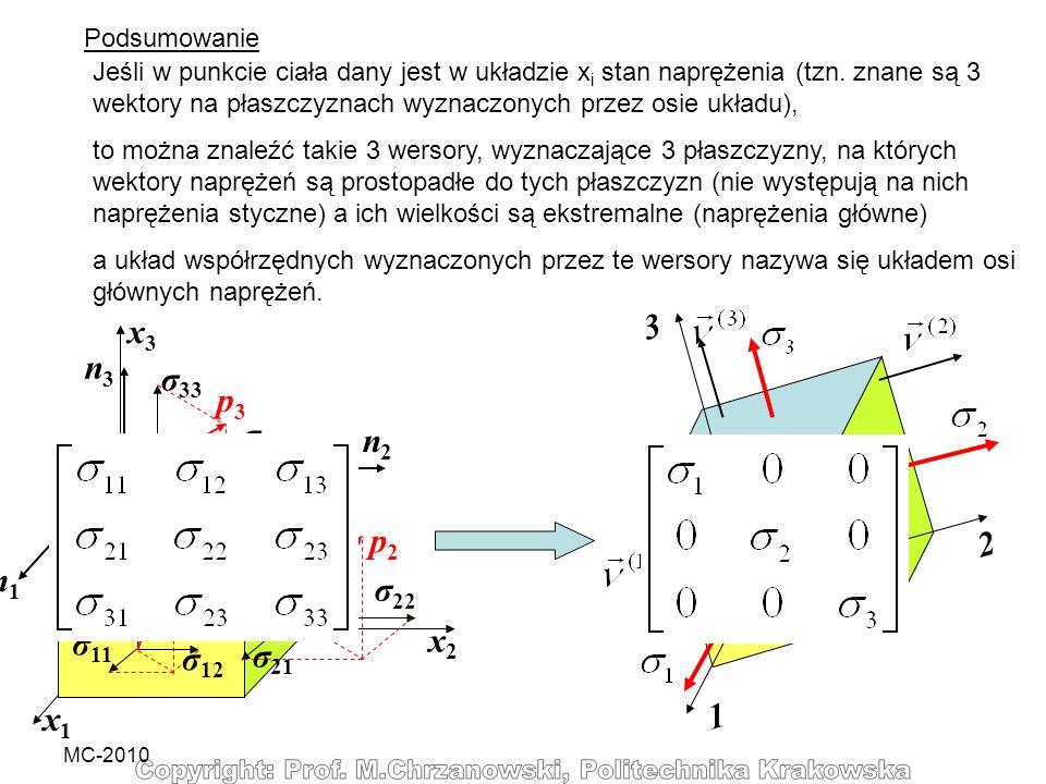 MC-2010 x2x2 x1x1 x3x3 n1n1 n3n3 n2n2 p2p2 p3p3 p1p1 σ 11 σ 12 σ 13 σ 21 σ 22 σ 23 σ 31 σ 32 σ 33 Podsumowanie Jeśli w punkcie ciała dany jest w układ