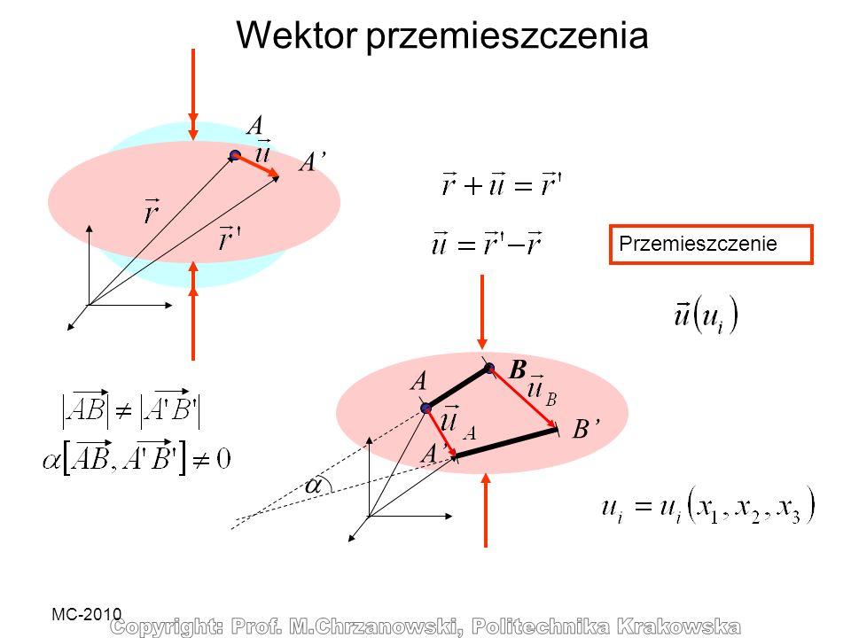 MC-2010 A A Wektor przemieszczenia Przemieszczenie A A B B