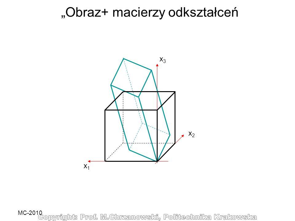 MC-2010 x1x1 x2x2 x3x3 Obraz+ macierzy odkształceń