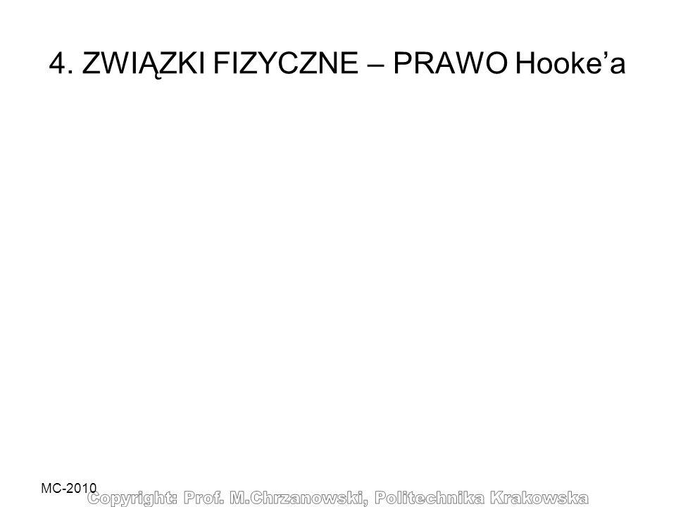 MC-2010 4. ZWIĄZKI FIZYCZNE – PRAWO Hookea