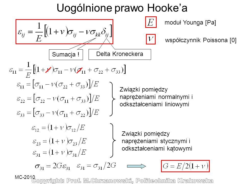 MC-2010 Sumacja ! Delta Kroneckera współczynnik Poissona [0] Związki pomiędzy naprężeniami normalnymi i odkształceniami liniowymi moduł Younga [Pa] Uo