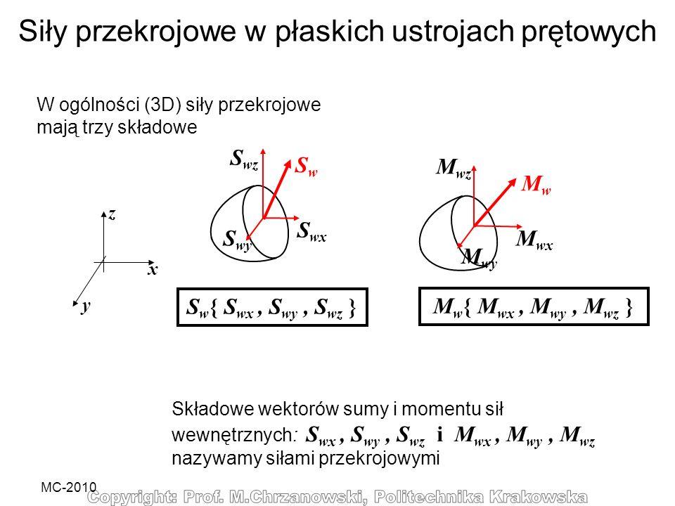 MC-2010 Siły przekrojowe w płaskich ustrojach prętowych Składowe wektorów sumy i momentu sił wewnętrznych: S wx, S wy, S wz i M wx, M wy, M wz nazywam