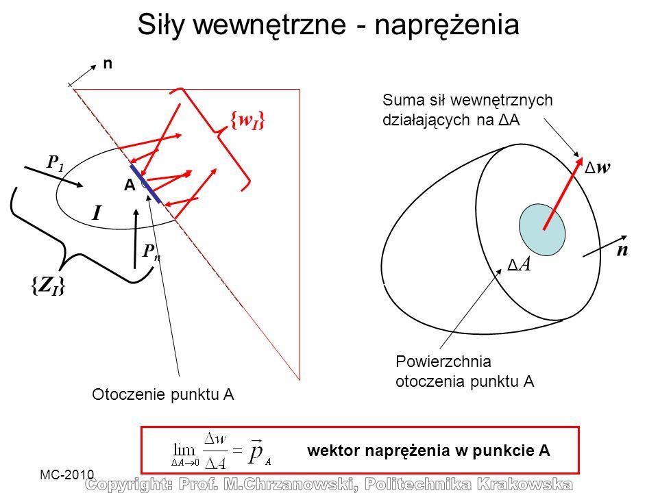 MC-2010 n A P1P1 PnPn I {wI}{wI} {ZI}{ZI} Siły wewnętrzne - naprężenia Otoczenie punktu A Suma sił wewnętrznych działających na ΔA Powierzchnia otocze