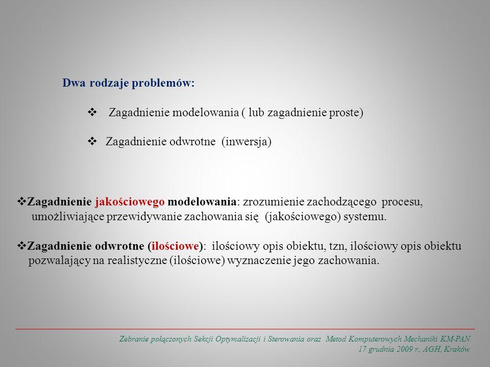 Zebranie połączonych Sekcji Optymalizacji i Sterowania oraz Metod Komputerowych Mechaniki KM-PAN 17 grudnia 2009 r., AGH, Kraków Dwa rodzaje problemów: Zagadnienie modelowania ( lub zagadnienie proste) Zagadnienie odwrotne (inwersja) Zagadnienie jakościowego modelowania: zrozumienie zachodzącego procesu, umożliwiające przewidywanie zachowania się (jakościowego) systemu.