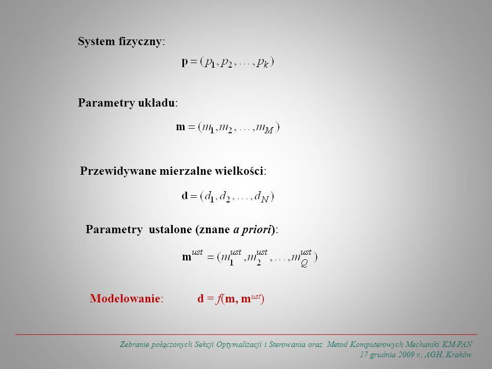 Zebranie połączonych Sekcji Optymalizacji i Sterowania oraz Metod Komputerowych Mechaniki KM-PAN 17 grudnia 2009 r., AGH, Kraków System fizyczny: Parametry układu: Przewidywane mierzalne wielkości: Parametry ustalone (znane a priori): Modelowanie: d = f(m, m ust )