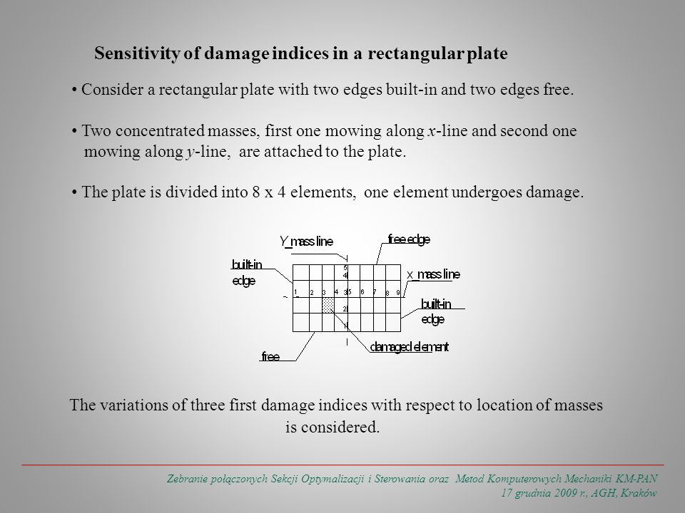 Sensitivity of damage indices in a rectangular plate Consider a rectangular plate with two edges built-in and two edges free.