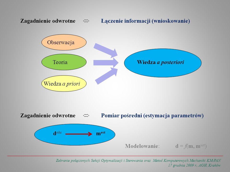 Identification problem (similarly to the static case): subjected to: Zebranie połączonych Sekcji Optymalizacji i Sterowania oraz Metod Komputerowych Mechaniki KM-PAN 17 grudnia 2009 r., AGH, Kraków