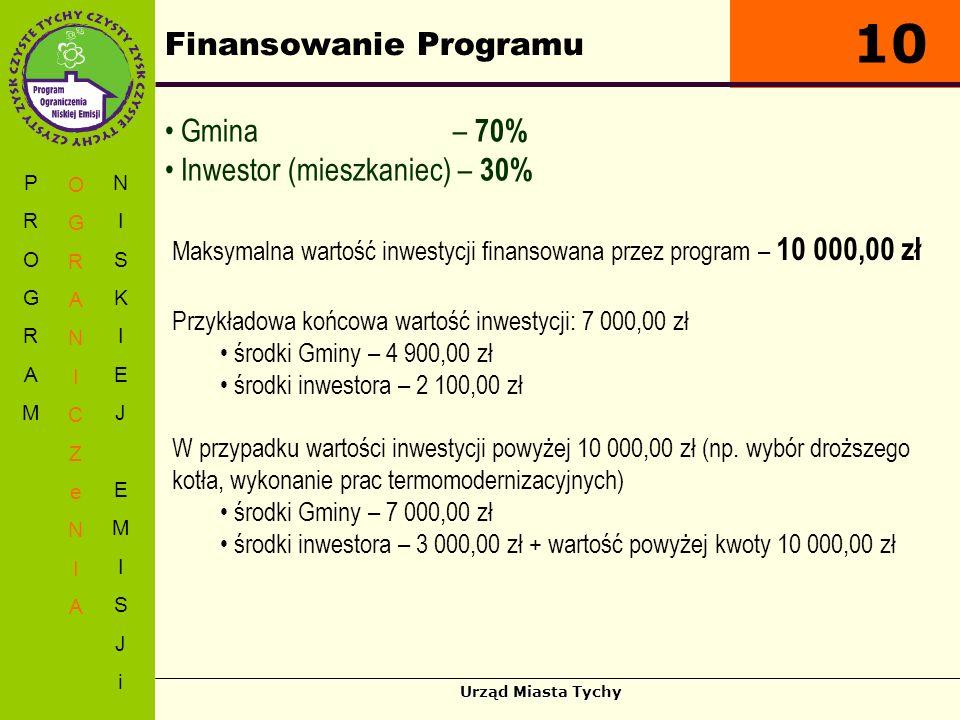 Urząd Miasta Tychy Finansowanie Programu PROGRAMPROGRAM OGRANICZeNIAOGRANICZeNIA NISKIEJEMISJiNISKIEJEMISJi 10 Gmina – 70% Inwestor (mieszkaniec) – 30