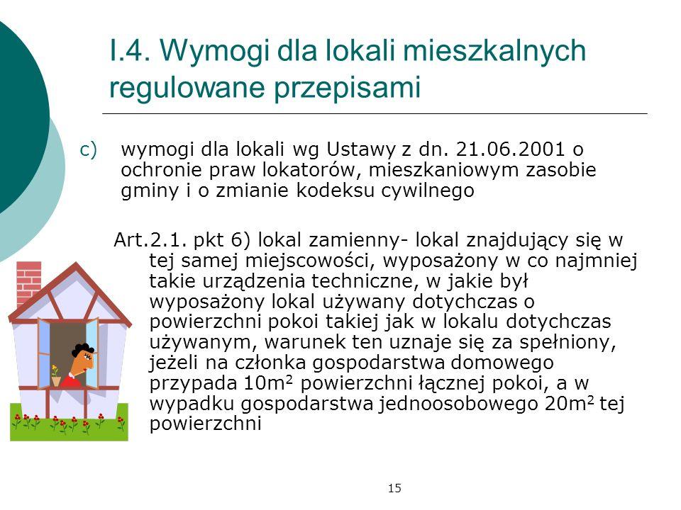 15 I.4. Wymogi dla lokali mieszkalnych regulowane przepisami c)wymogi dla lokali wg Ustawy z dn. 21.06.2001 o ochronie praw lokatorów, mieszkaniowym z