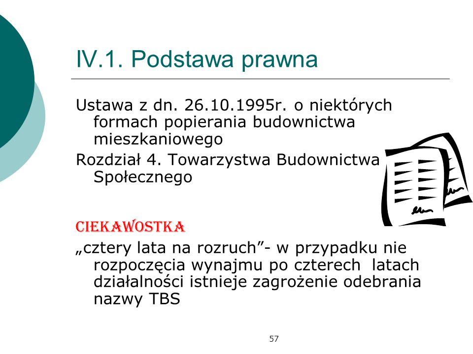 57 IV.1.Podstawa prawna Ustawa z dn. 26.10.1995r.