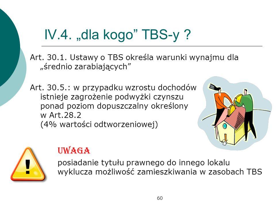 60 IV.4. dla kogo TBS-y ? Art. 30.1. Ustawy o TBS określa warunki wynajmu dla średnio zarabiających Art. 30.5.: w przypadku wzrostu dochodów istnieje