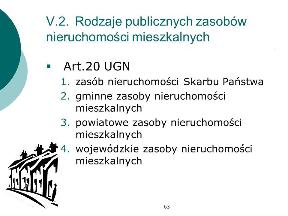 63 V.2.Rodzaje publicznych zasobów nieruchomości mieszkalnych Art.20 UGN 1.zasób nieruchomości Skarbu Państwa 2.gminne zasoby nieruchomości mieszkalny