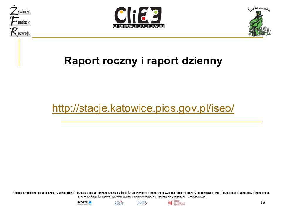 18 Raport roczny i raport dzienny http://stacje.katowice.pios.gov.pl/iseo/ Wsparcie udzielone przez Islandię, Liechtenstein i Norwegię poprzez dofinan