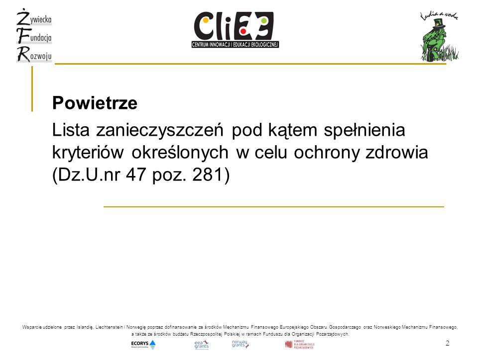 3 Benzen NO2 SO2 P CO O3 Arsen Benzopiren Cd Ni Pm10 Wsparcie udzielone przez Islandię, Liechtenstein i Norwegię poprzez dofinansowanie ze środków Mechanizmu Finansowego Europejskiego Obszaru Gospodarczego oraz Norweskiego Mechanizmu Finansowego, a także ze środków budżetu Rzeczpospolitej Polskiej w ramach Funduszu dla Organizacji Pozarządowych.