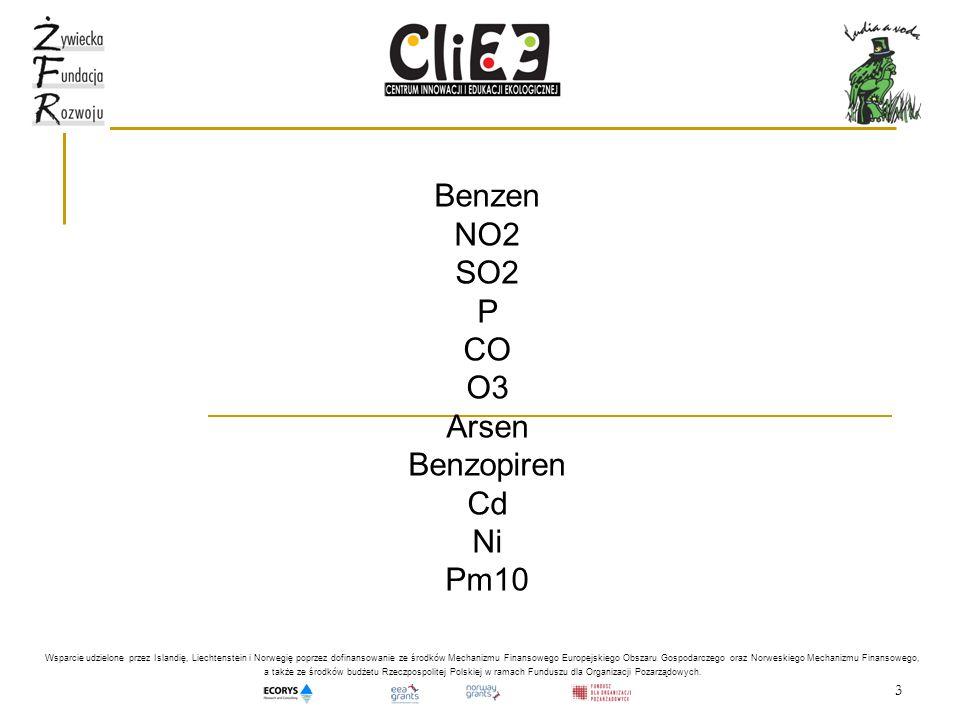 3 Benzen NO2 SO2 P CO O3 Arsen Benzopiren Cd Ni Pm10 Wsparcie udzielone przez Islandię, Liechtenstein i Norwegię poprzez dofinansowanie ze środków Mec