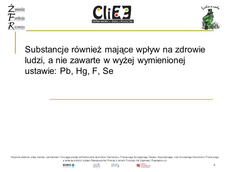 15 Ósma roczna ocena jakości powietrza w województwie śląskim, obejmująca 2009 r.