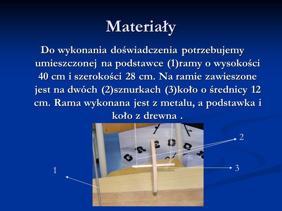 Materiały Do wykonania doświadczenia potrzebujemy umieszczonej na podstawce (1)ramy o wysokości 40 cm i szerokości 28 cm.