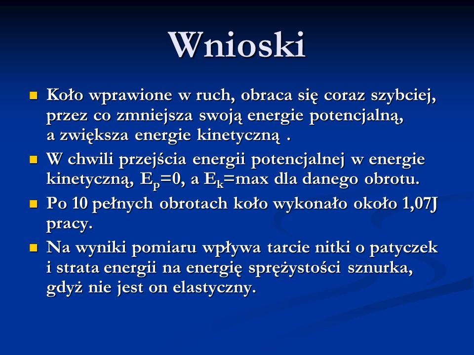Wnioski Koło wprawione w ruch, obraca się coraz szybciej, przez co zmniejsza swoją energie potencjalną, a zwiększa energie kinetyczną.