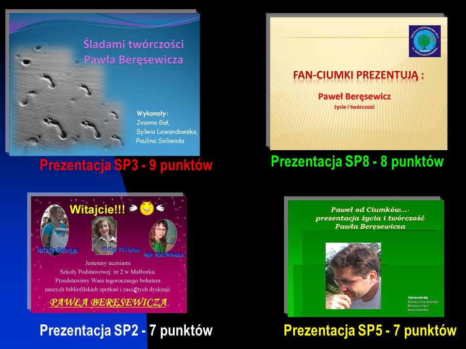 Prezentacja SP5 - 7 punktów Prezentacja SP3 - 9 punktów Prezentacja SP8 - 8 punktów Prezentacja SP2 - 7 punktów