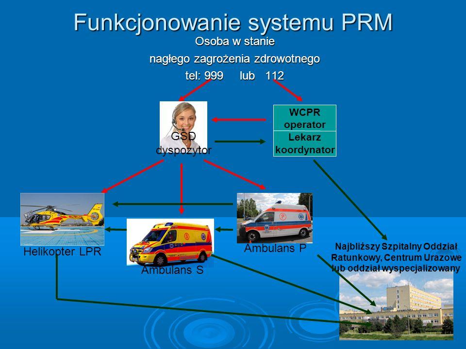 Funkcjonowanie systemu PRM Osoba w stanie nagłego zagrożenia zdrowotnego tel: 999 lub 112 WCPR operator Lekarz koordynator GSD dyspozytor Ambulans S A