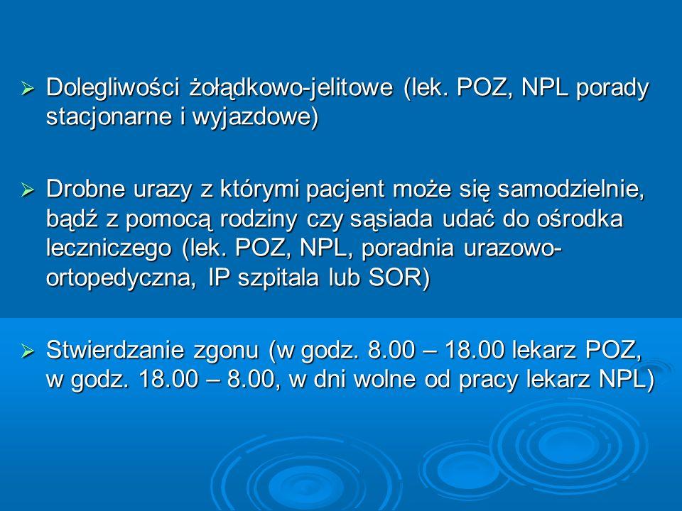 Dolegliwości żołądkowo-jelitowe (lek. POZ, NPL porady stacjonarne i wyjazdowe) Dolegliwości żołądkowo-jelitowe (lek. POZ, NPL porady stacjonarne i wyj