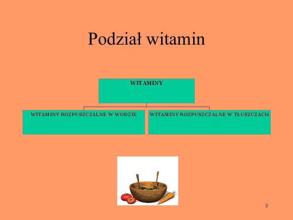 4 WITAMINY ROZPUSZCZALNE W WODZIE TIAMINA – witamina B1 RYBOFLAWINA – witamina B2 PIRYDOKSYNA – witamina B6 CYJANOKOBALAMINA- - witamina B12 BIOTYNA – witamina H NIACYNA – witamina PP FOLACYNA KWAS PANTOTENOWY KWAS ASKORBINOWY – witamina C