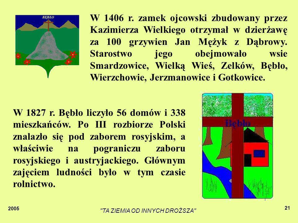 2005 TA ZIEMIA OD INNYCH DROŻSZA 20 Rys historyczny W XIV w.