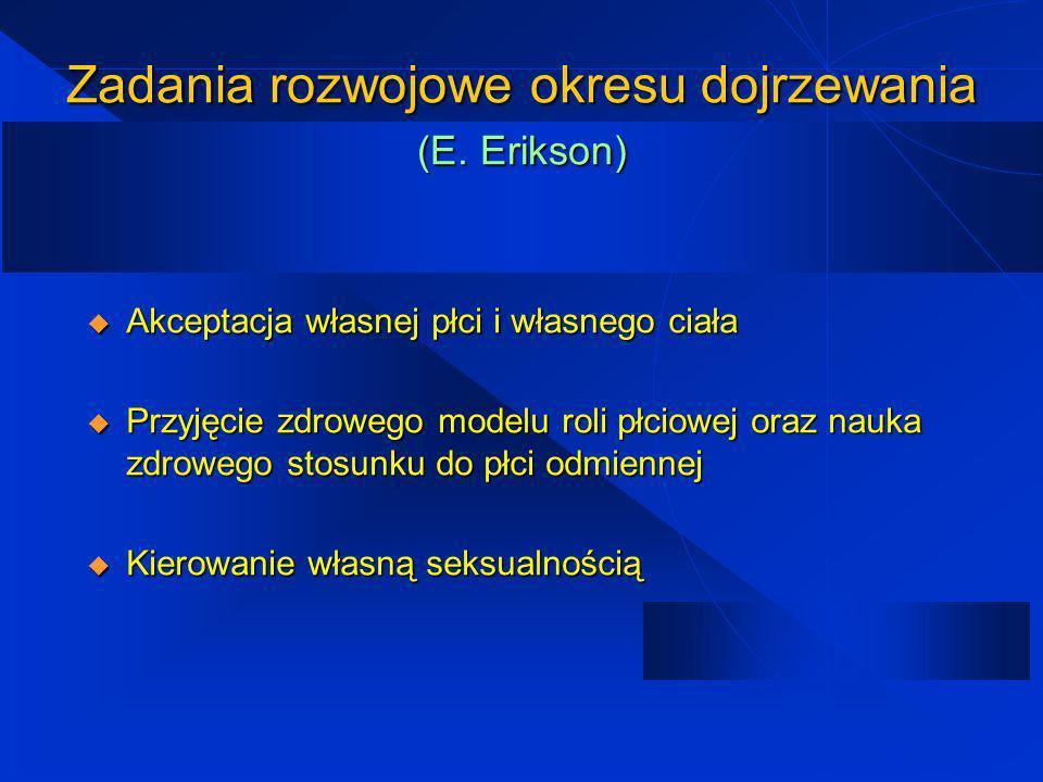 Seksualizacja dzieci i młodzieży Odpowiedź rodziców i specjalistów w kontekście profilaktyki zintegrowanej Szymon Grzelak Gdańsk, 23.10.2008