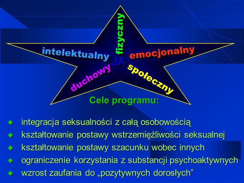 autor: dr Szymon Grzelak współautorzy elementów programu: mgr Grzegorz Paź mgr Barbara Paź dr Marek Babik W latach 2006-2008 25 realizacji = 2500 uczn
