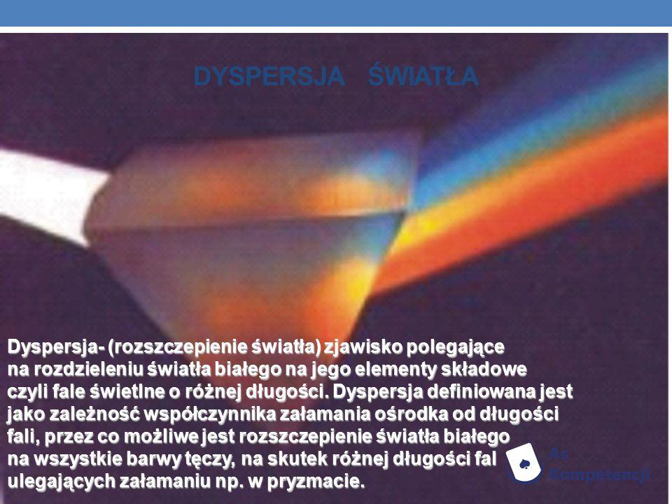 DYSPERSJA ŚWIATŁA Dyspersja- (rozszczepienie światła) zjawisko polegające na rozdzieleniu światła białego na jego elementy składowe czyli fale świetln