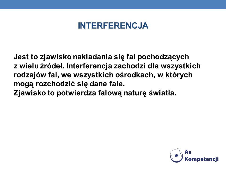 INTERFERENCJA Jest to zjawisko nakładania się fal pochodzących z wielu źródeł. Interferencja zachodzi dla wszystkich rodzajów fal, we wszystkich ośrod