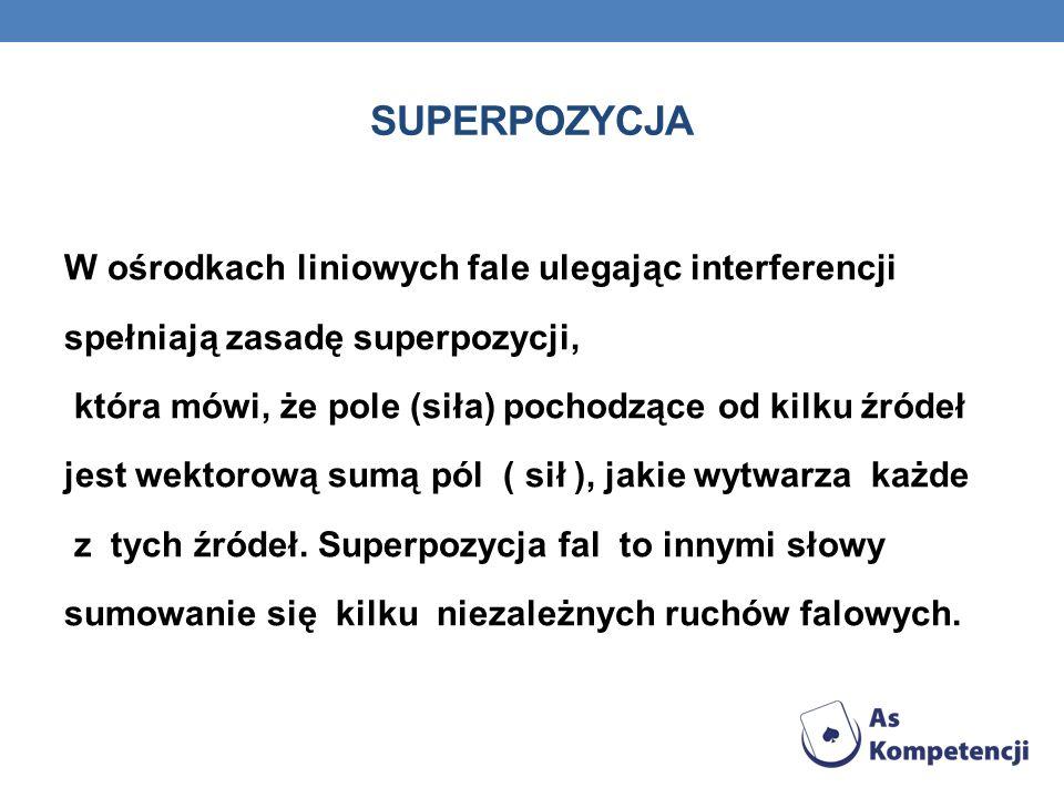 SUPERPOZYCJA W ośrodkach liniowych fale ulegając interferencji spełniają zasadę superpozycji, która mówi, że pole (siła) pochodzące od kilku źródeł je
