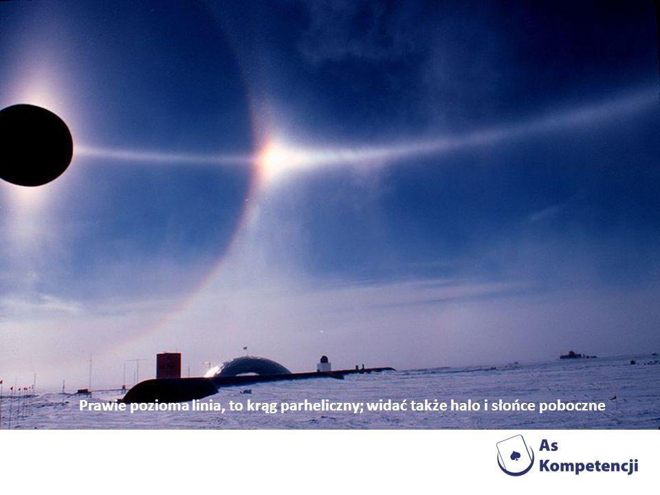 Prawie pozioma linia, to krąg parheliczny; widać także halo i słońce poboczne