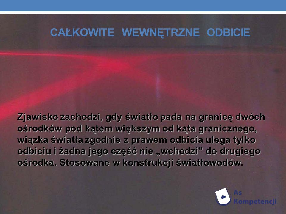 CAŁKOWITE WEWNĘTRZNE ODBICIE Zjawisko zachodzi, gdy światło pada na granicę dwóch ośrodków pod kątem większym od kąta granicznego, wiązka światła zgod