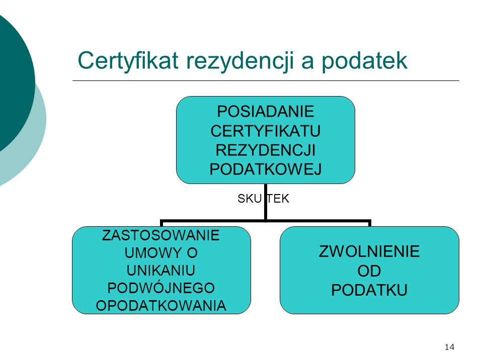 14 Certyfikat rezydencji a podatek POSIADANIE CERTYFIKATU REZYDENCJI PODATKOWEJ ZASTOSOWANIE UMOWY O UNIKANIU PODWÓJNEGO OPODATKOWANIA ZWOLNIENIE OD P