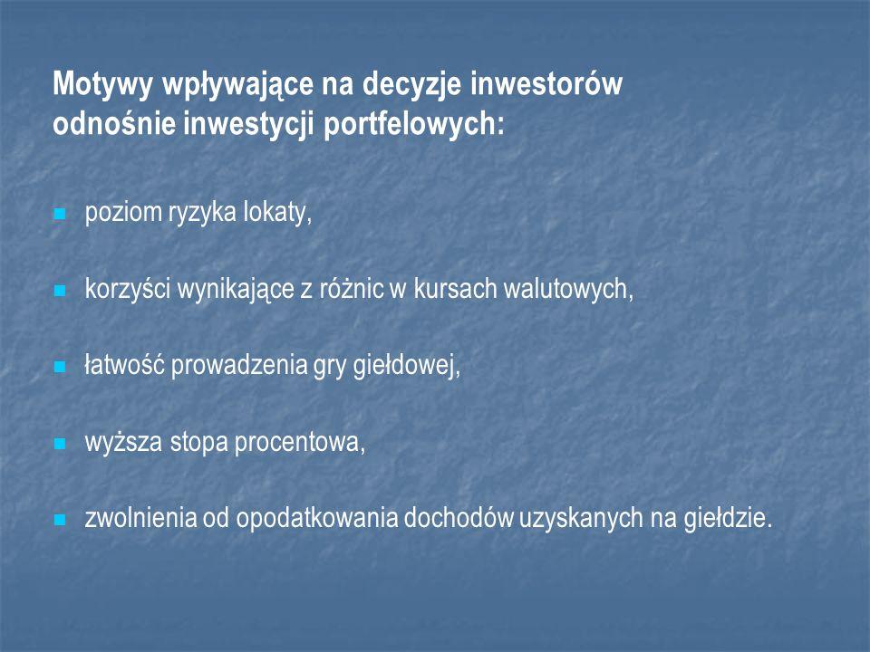 Motywy wpływające na decyzje inwestorów odnośnie inwestycji portfelowych: poziom ryzyka lokaty, korzyści wynikające z różnic w kursach walutowych, łatwość prowadzenia gry giełdowej, wyższa stopa procentowa, zwolnienia od opodatkowania dochodów uzyskanych na giełdzie.
