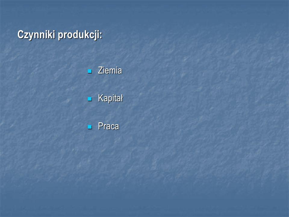 Czynniki produkcji: Ziemia Ziemia Kapitał Kapitał Praca Praca
