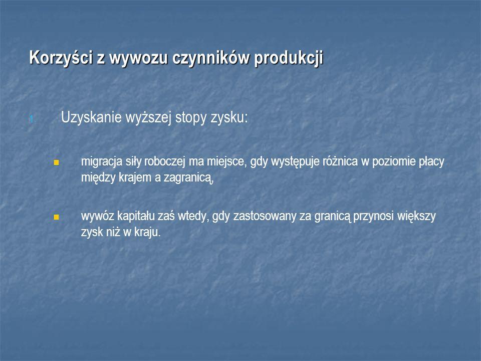 Korzyści z wywozu czynników produkcji 1.1.