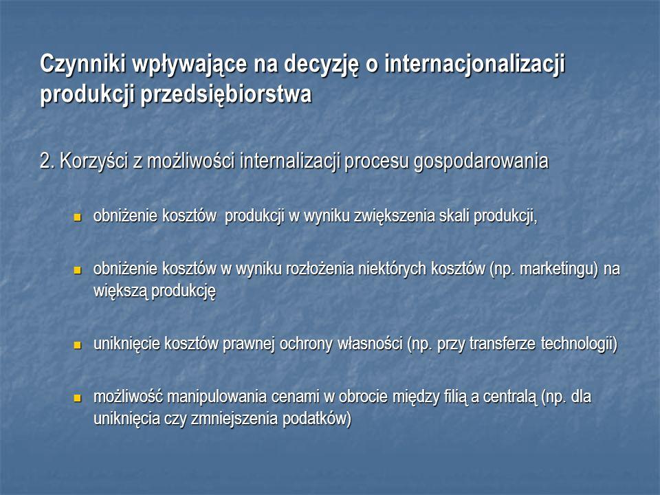 Czynniki wpływające na decyzję o internacjonalizacji produkcji przedsiębiorstwa 2.