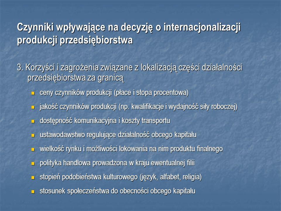Czynniki wpływające na decyzję o internacjonalizacji produkcji przedsiębiorstwa 3.