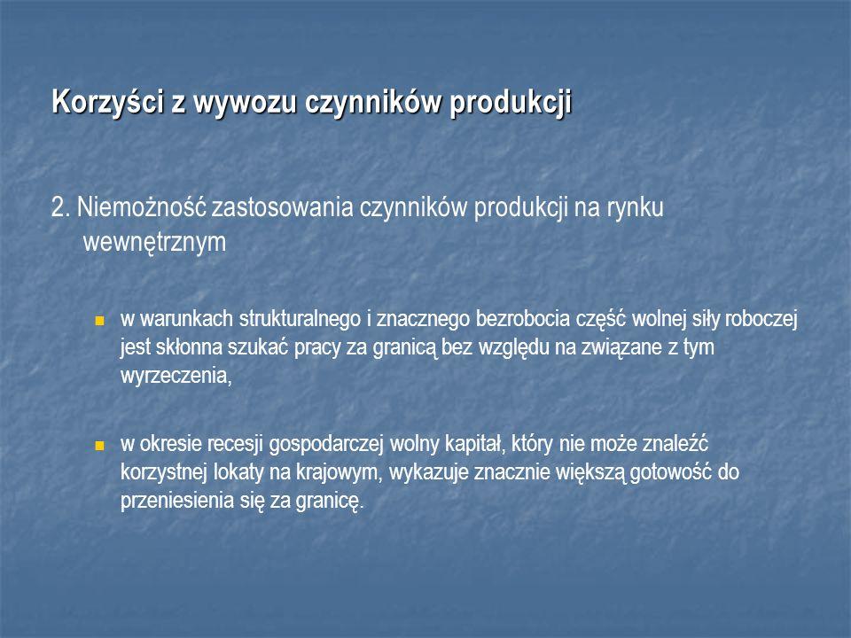 Korzyści z wywozu czynników produkcji 2.