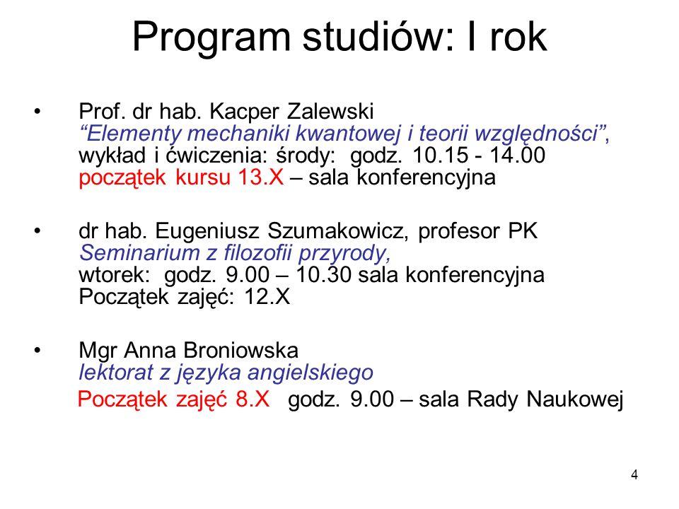 4 Program studiów: I rok Prof. dr hab. Kacper Zalewski Elementy mechaniki kwantowej i teorii względności, wykład i ćwiczenia: środy: godz. 10.15 - 14.